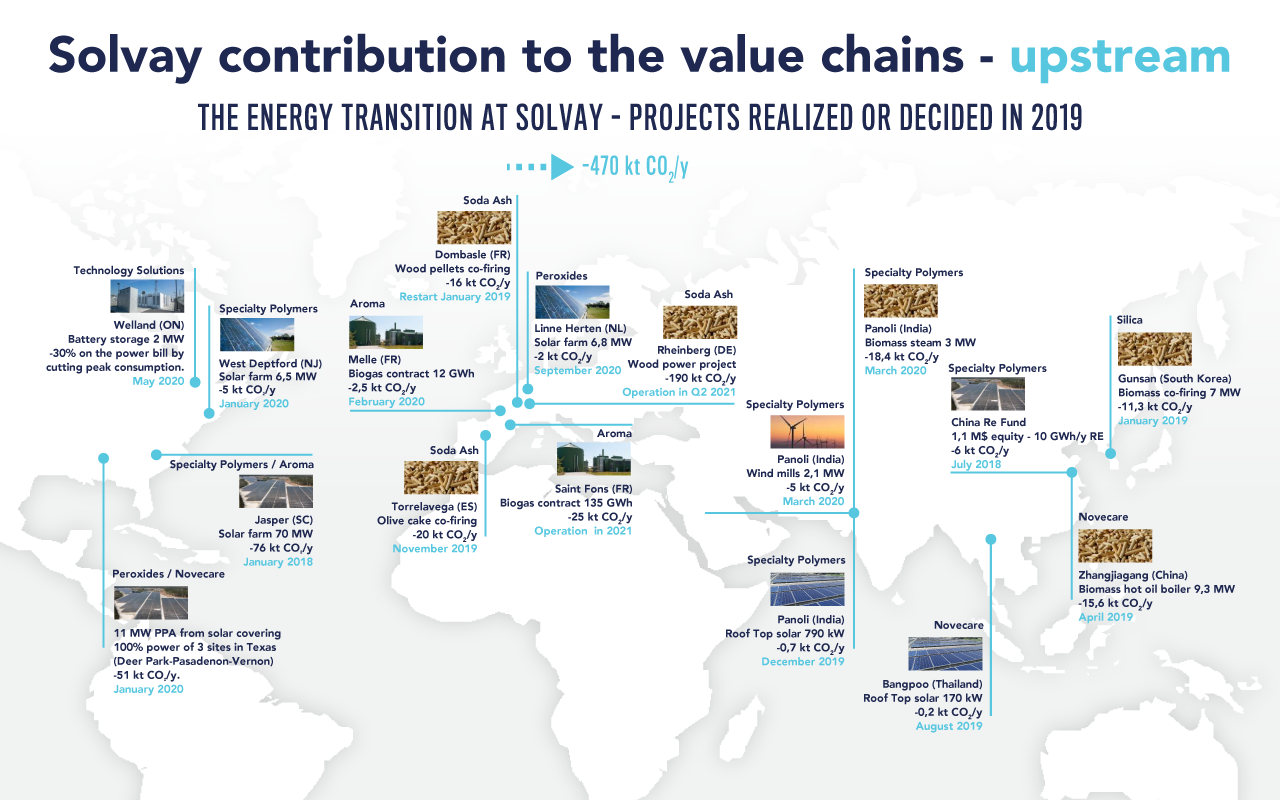 Green energy-Solvay-contribution-to-value-chaun-Map
