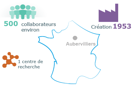 Aubervilliers-carte-info-sitegraphic