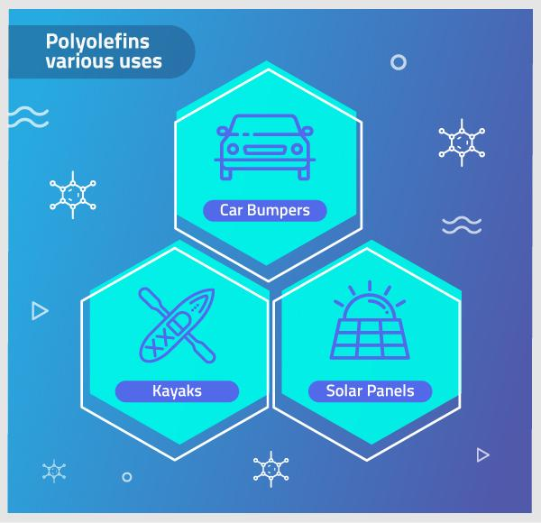 polyolefins-various-uses