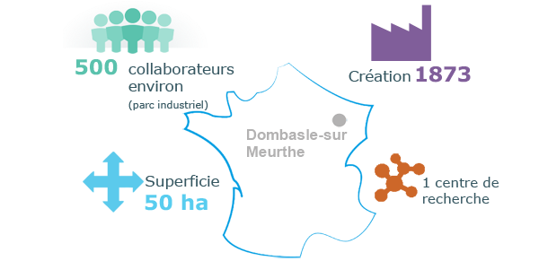 Dombasle-carte-info-sitegraphic