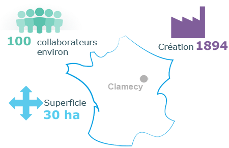 Clamecy--carte-info-sitegraphic